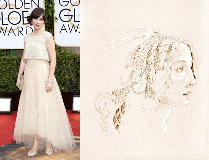 Who Are You Pairing? 2014 Golden Globes: Zooey Deschanel and Thomas D. Meyer